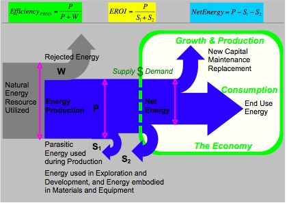 Advanced Energy and Material Systems Lab